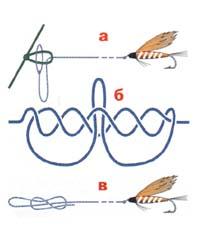 как сделать муху для ловли рыбы